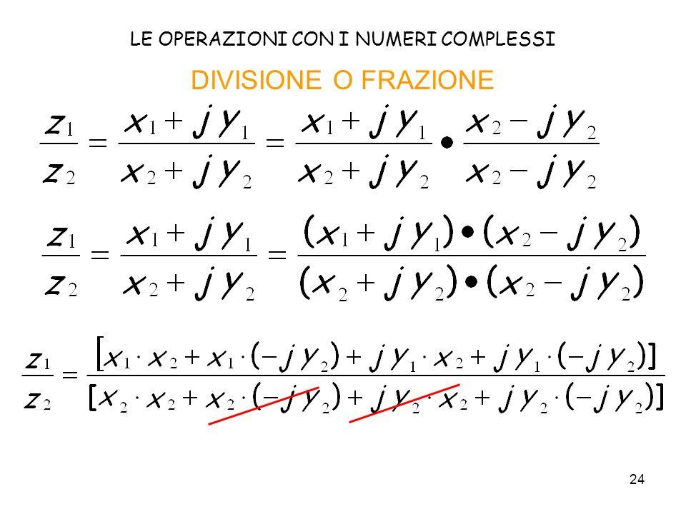 24 LE OPERAZIONI CON I NUMERI COMPLESSI DIVISIONE O FRAZIONE