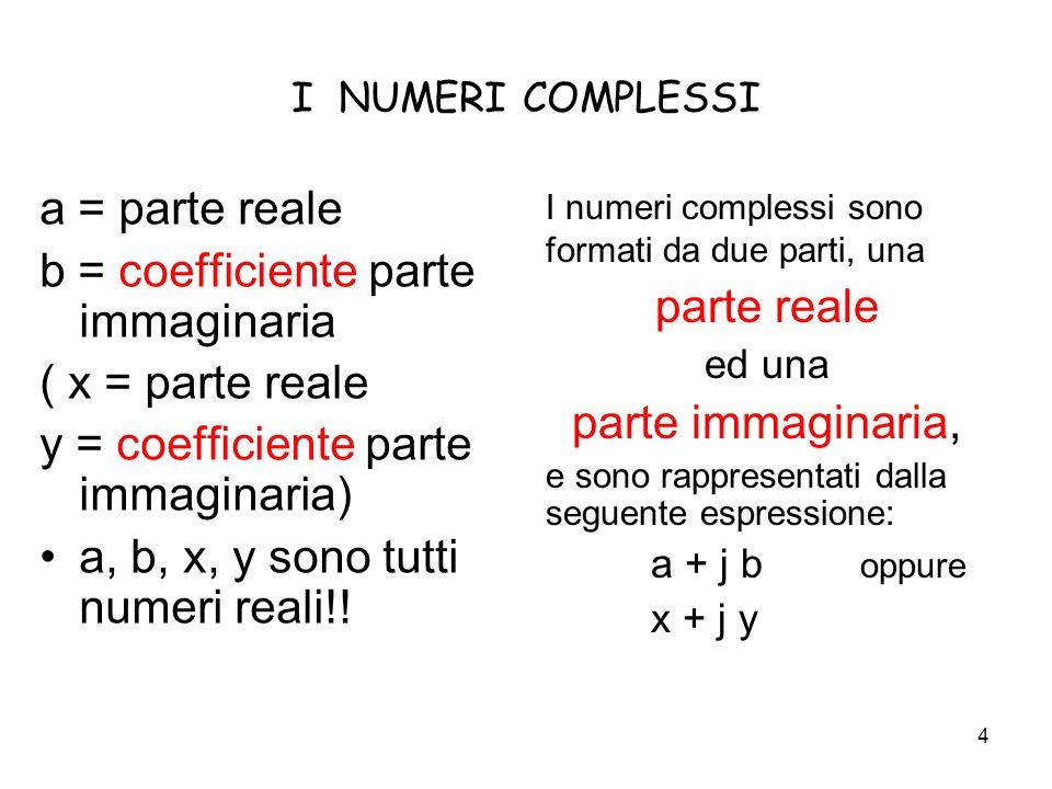 4 I NUMERI COMPLESSI a = parte reale b = coefficiente parte immaginaria ( x = parte reale y = coefficiente parte immaginaria) a, b, x, y sono tutti nu