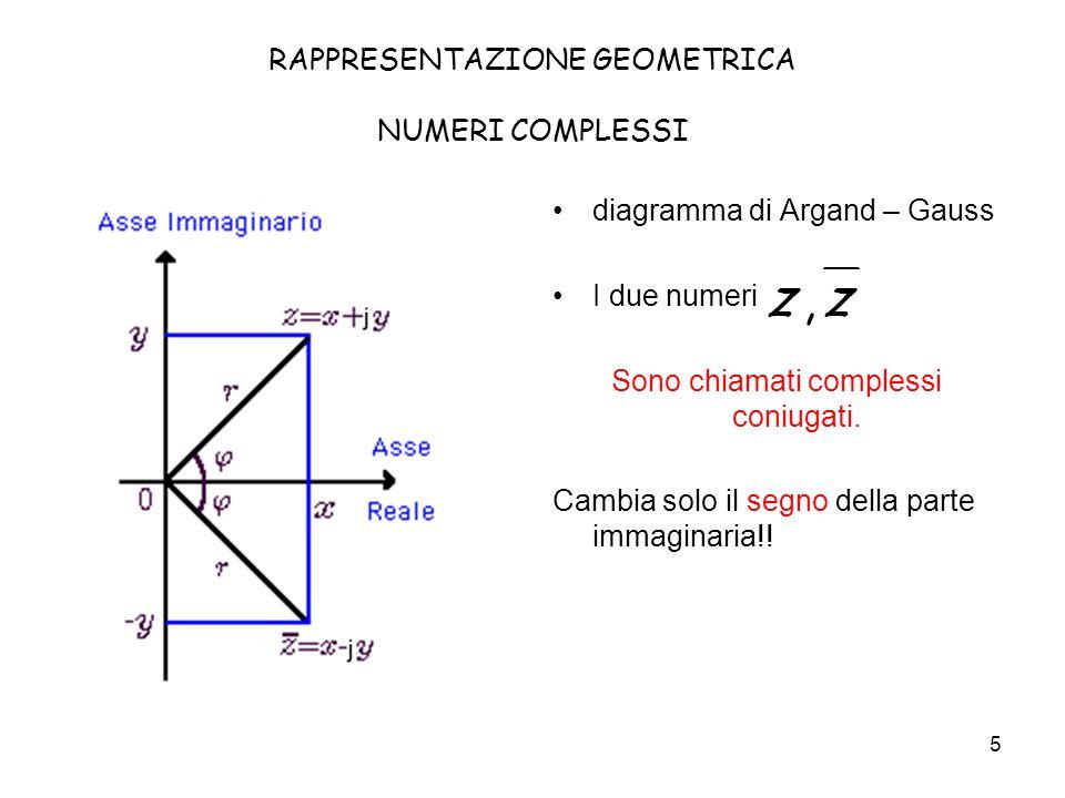 5 RAPPRESENTAZIONE GEOMETRICA NUMERI COMPLESSI diagramma di Argand – Gauss I due numeri Sono chiamati complessi coniugati. Cambia solo il segno della
