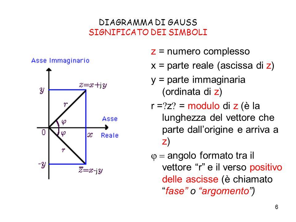 6 DIAGRAMMA DI GAUSS SIGNIFICATO DEI SIMBOLI z = numero complesso x = parte reale (ascissa di z) y = parte immaginaria (ordinata di z) r = z = modulo di z (è la lunghezza del vettore che parte dallorigine e arriva a z) angolo formato tra il vettore r e il verso positivo delle ascisse (è chiamatofase o argomento)