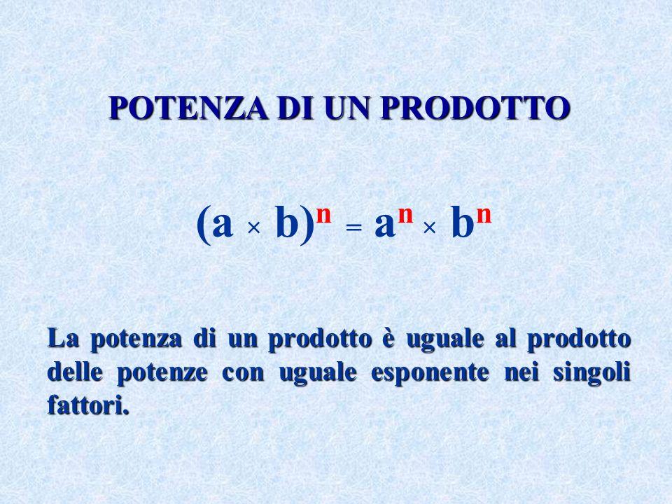 POTENZA DI UN PRODOTTO La potenza di un prodotto è uguale al prodotto delle potenze con uguale esponente nei singoli fattori. (a × b) n = a n × b n