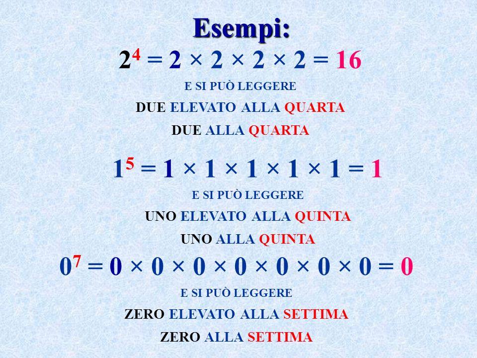 Esempi: 2 4 = 2 × 2 × 2 × 2 = 16 E SI PUÒ LEGGERE DUE ELEVATO ALLA QUARTA DUE ALLA QUARTA 1 5 = 1 × 1 × 1 × 1 × 1 = 1 E SI PUÒ LEGGERE UNO ELEVATO ALL