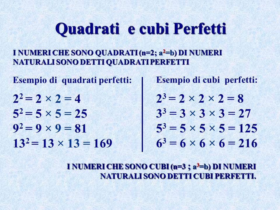 Quadrati e cubi Perfetti I NUMERI CHE SONO QUADRATI (n=2; a 2 =b) DI NUMERI NATURALI SONO DETTI QUADRATI PERFETTI I NUMERI CHE SONO CUBI (n=3 ; a 3 =b