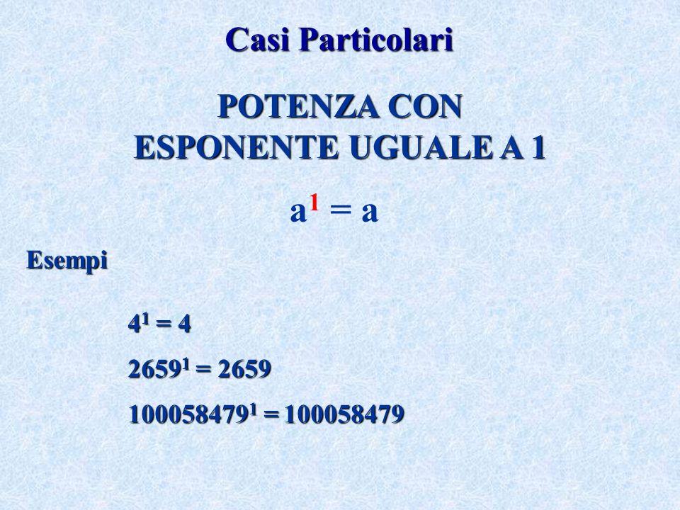 Casi Particolari POTENZA CON ESPONENTE UGUALE A 1 Esempi 4 1 = 4 2659 1 = 2659 100058479 1 = 100058479 a 1 = a