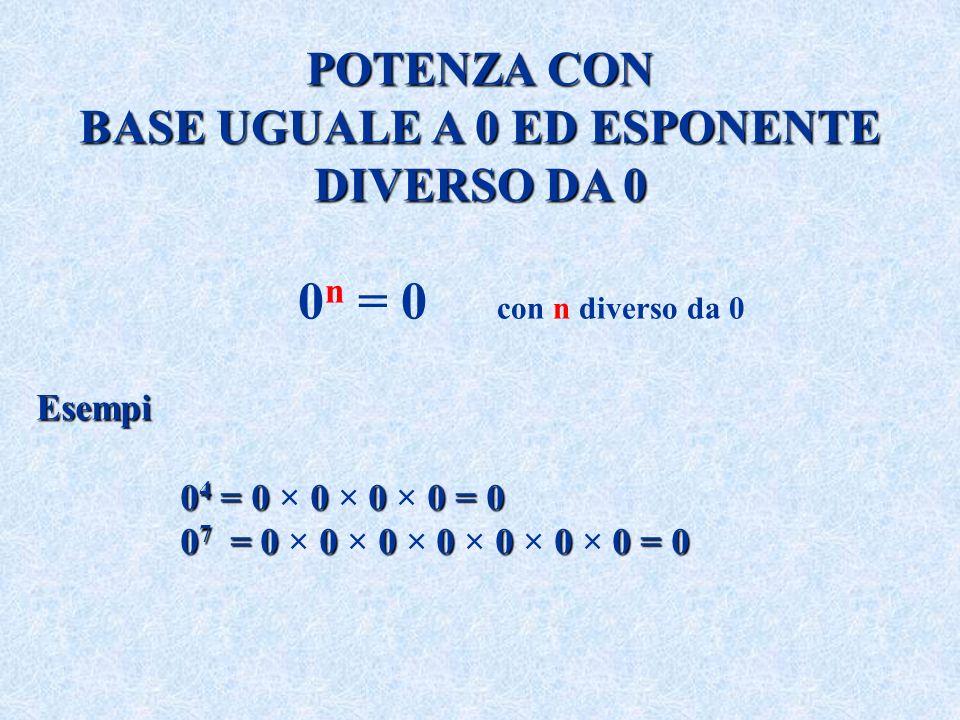 POTENZA CON BASE UGUALE A 0 ED ESPONENTE DIVERSO DA 0 Esempi 0 4 = 0 0 0 0 = 0 0 4 = 0 × 0 × 0 × 0 = 0 0 7 = 0 0 0 0 0 0 0= 0 0 7 = 0 × 0 × 0 × 0 × 0