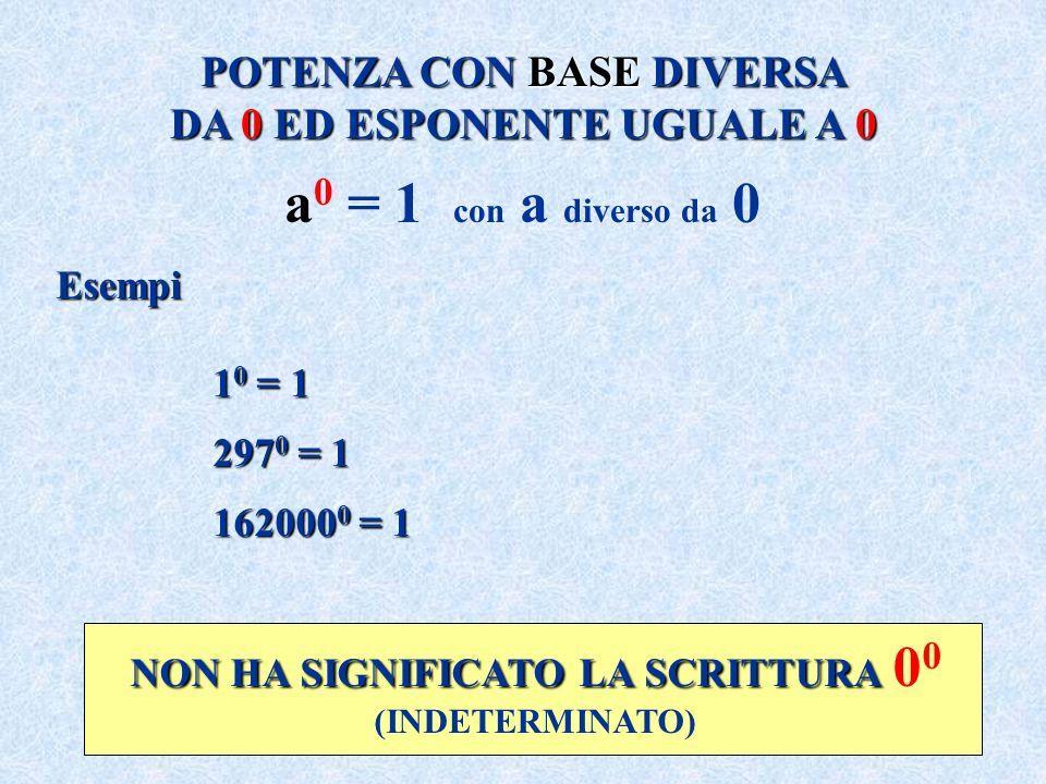 POTENZA CON BASE DIVERSA DA 0 ED ESPONENTE UGUALE A 0 a 0 = 1 con a diverso da 0 NON HA SIGNIFICATO LA SCRITTURA NON HA SIGNIFICATO LA SCRITTURA 0 0 (