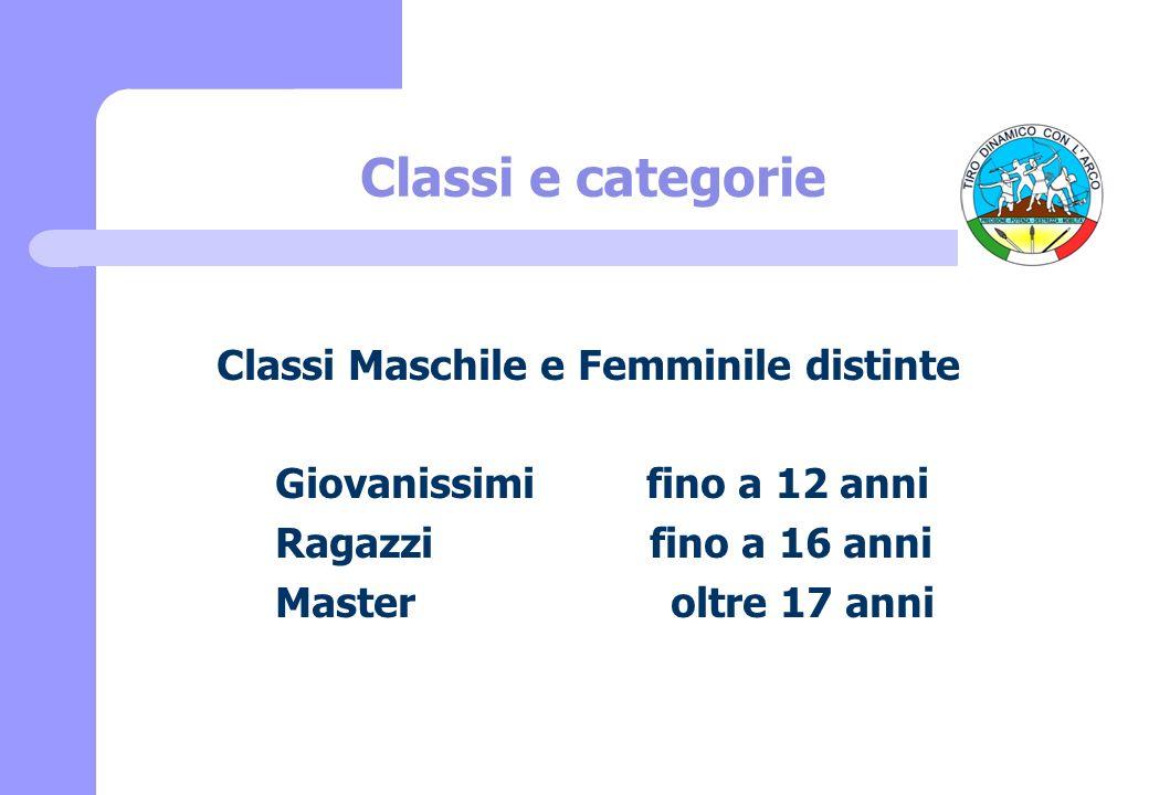 Classi e categorie Classi Maschile e Femminile distinte Giovanissimifino a 12 anni Ragazzi fino a 16 anni Master oltre 17 anni