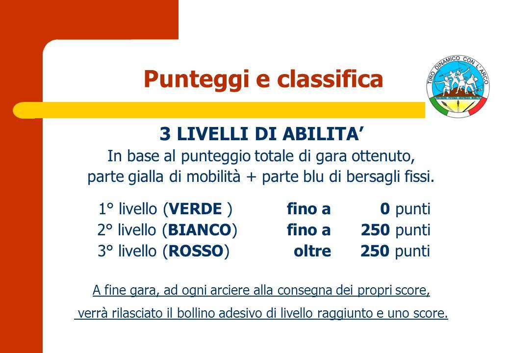 Punteggi e classifica 3 LIVELLI DI ABILITA In base al punteggio totale di gara ottenuto, parte gialla di mobilità + parte blu di bersagli fissi. 1° li