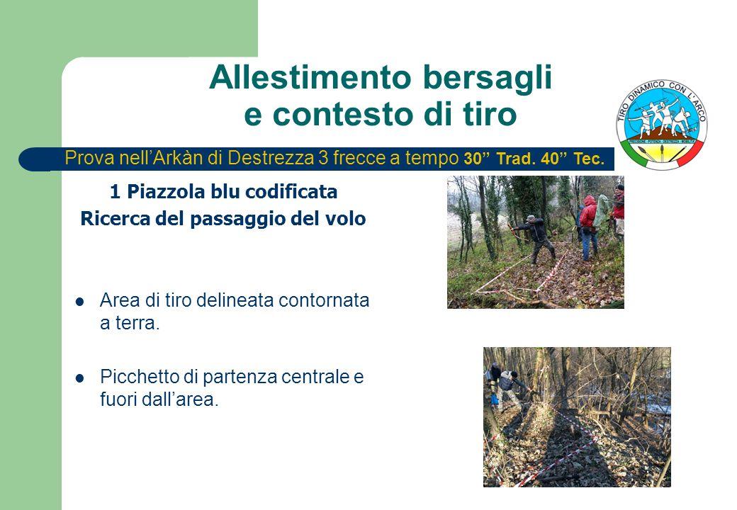 Allestimento bersagli e contesto di tiro 1 Piazzola blu codificata Ricerca del passaggio del volo Area di tiro delineata contornata a terra.