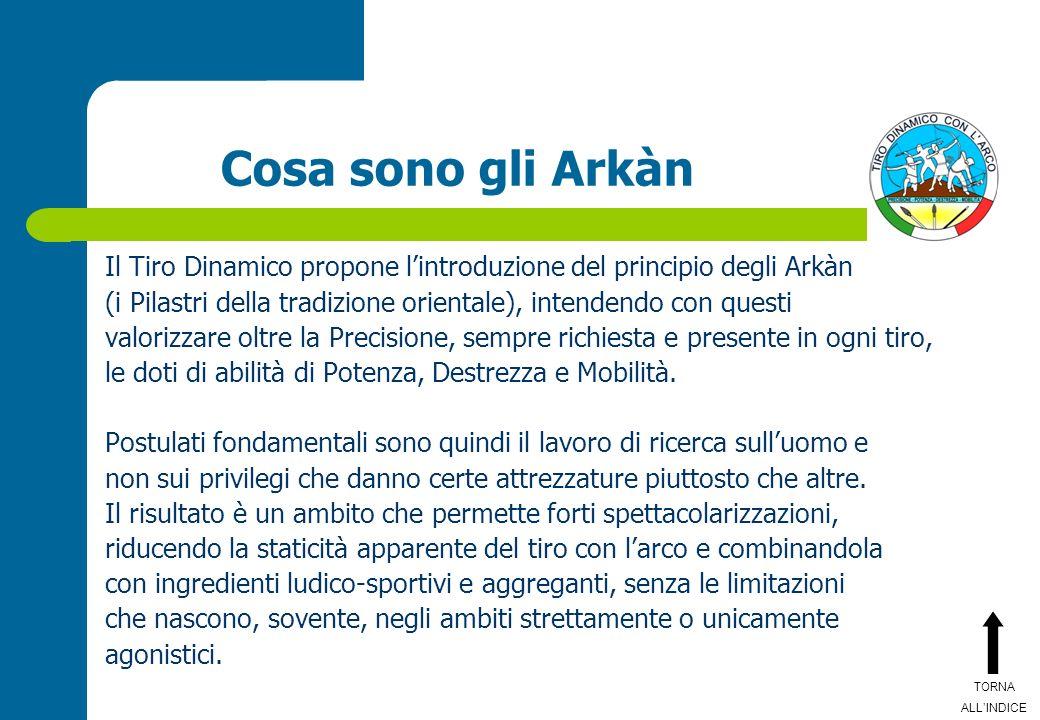 Il Tiro Dinamico propone lintroduzione del principio degli Arkàn (i Pilastri della tradizione orientale), intendendo con questi valorizzare oltre la P