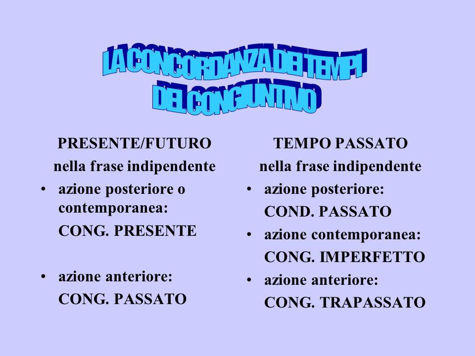 PRESENTE/FUTURO nella frase indipendente azione posteriore o contemporanea: CONG. PRESENTE azione anteriore: CONG. PASSATO TEMPO PASSATO nella frase i