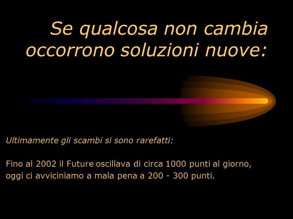 Cosa dicono e cosa fanno gli Altri operatori ? … il Mercato Italia è in affanno: io punto sul Mercato Valutario... … il Mercato Italia è difficile: io