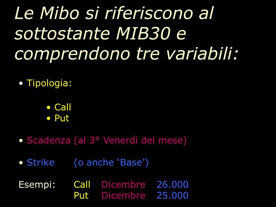 Le Mibo. Si comincia ! Così come il FIB, anche le MIBO vengono trattate sul Mercato Telematico dei Derivati: I.DE.M Italian Derivatives Market Orario