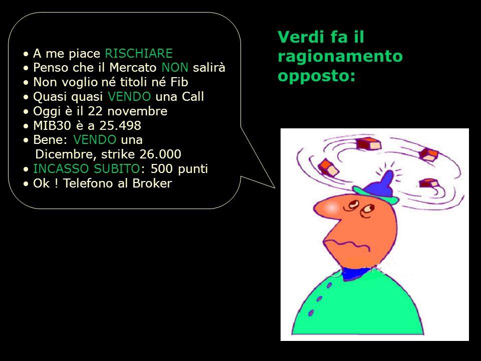 E ora è la volta della controparte di Rossi. Ecco a voi il Signor Verdi ! Anche Verdi ha le proprie idee...