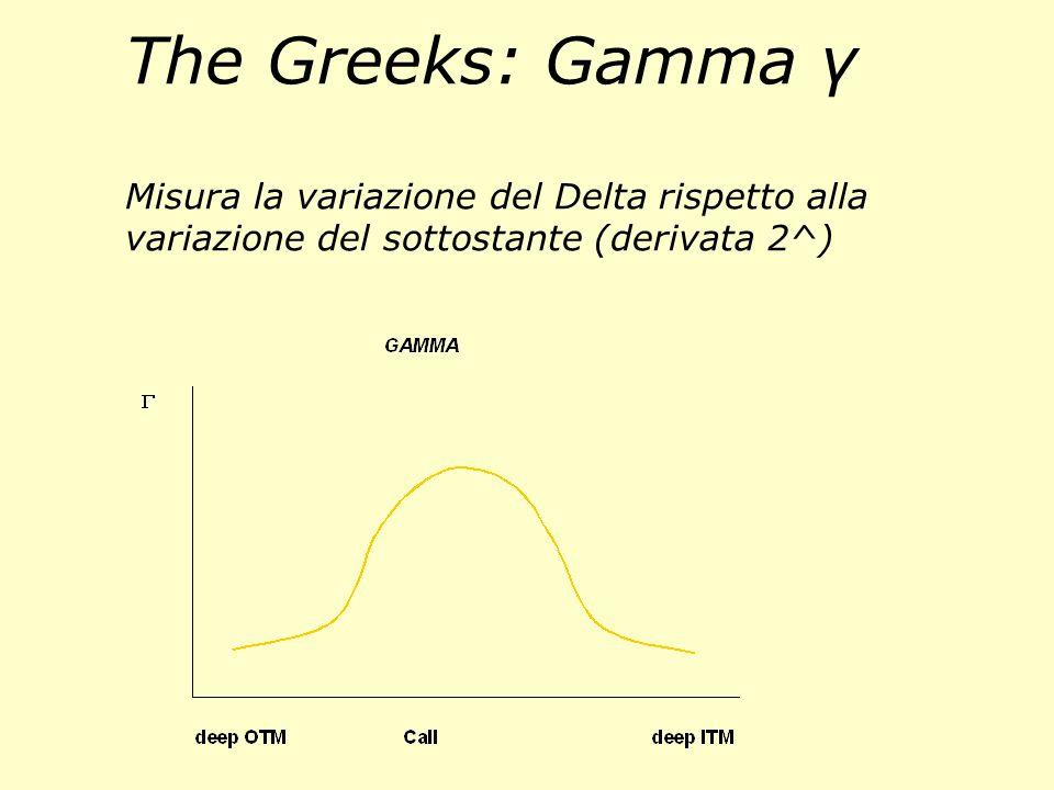 The Greeks: Omega Ω ( elasticità ) Misura la variazione della Mibo al variare infinitesimale del sottostante