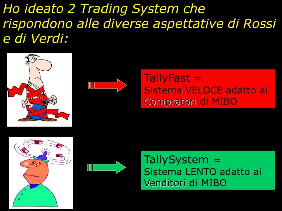 I venditori sperano che NON si muova ! I compratori sperano che il Mercato si muova !...mentre...