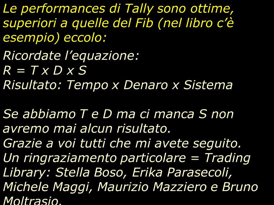 Ho ideato 2 Trading System che rispondono alle diverse aspettative di Rossi e di Verdi: TallySystem = Venditori Sistema LENTO adatto ai Venditori di M