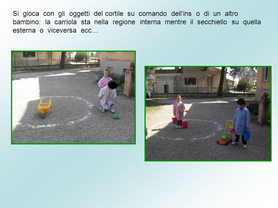 Si gioca con gli oggetti del cortile su comando dellins o di un altro bambino: la carriola sta nella regione interna mentre il secchiello su quella es