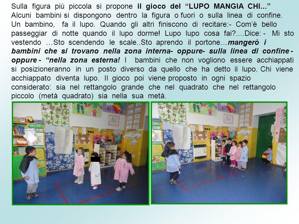 Sulla figura più piccola si propone il gioco del LUPO MANGIA CHI... Alcuni bambini si dispongono dentro la figura o fuori o sulla linea di confine. Un