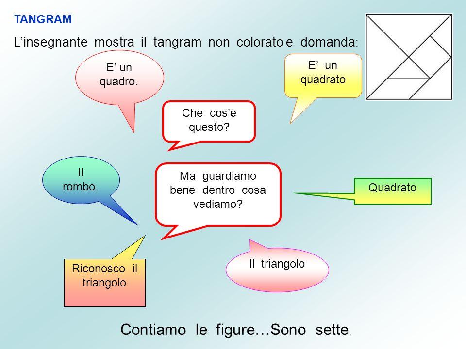 TANGRAM Linsegnante mostra il tangram non colorato e domanda : Che cosè questo? E un quadro. E un quadrato Riconosco il triangolo Ma guardiamo bene de