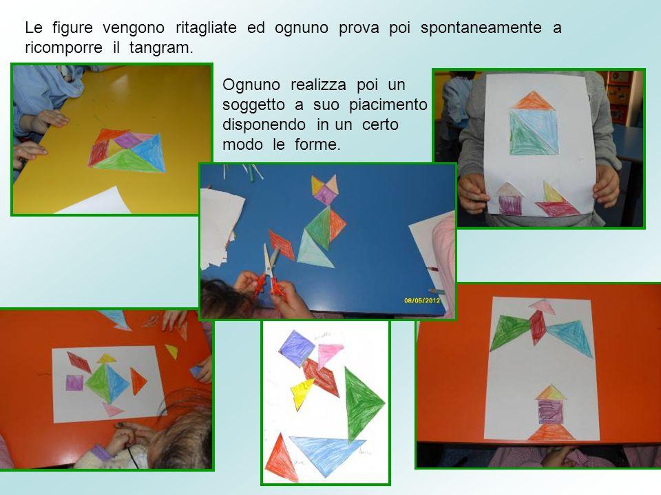 Le figure vengono ritagliate ed ognuno prova poi spontaneamente a ricomporre il tangram. Ognuno realizza poi un soggetto a suo piacimento disponendo i