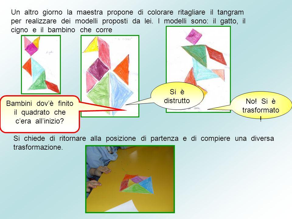 Un altro giorno la maestra propone di colorare ritagliare il tangram per realizzare dei modelli proposti da lei. I modelli sono: il gatto, il cigno e