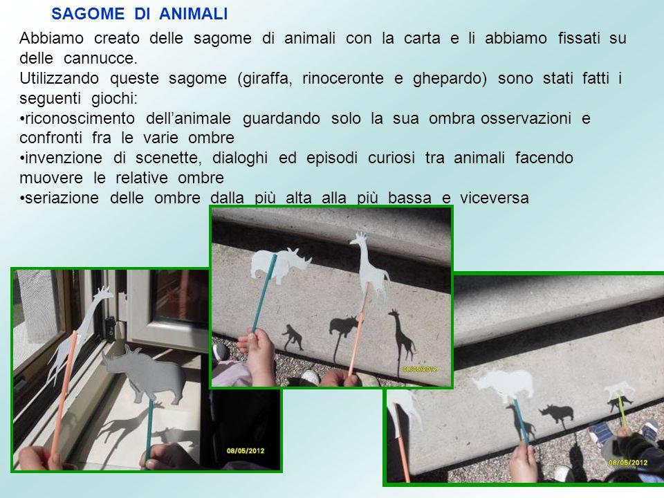 SAGOME DI ANIMALI Abbiamo creato delle sagome di animali con la carta e li abbiamo fissati su delle cannucce. Utilizzando queste sagome (giraffa, rino