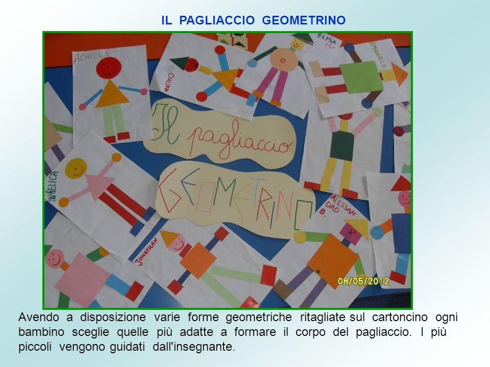 IL PAGLIACCIO GEOMETRINO Avendo a disposizione varie forme geometriche ritagliate sul cartoncino ogni bambino sceglie quelle più adatte a formare il c