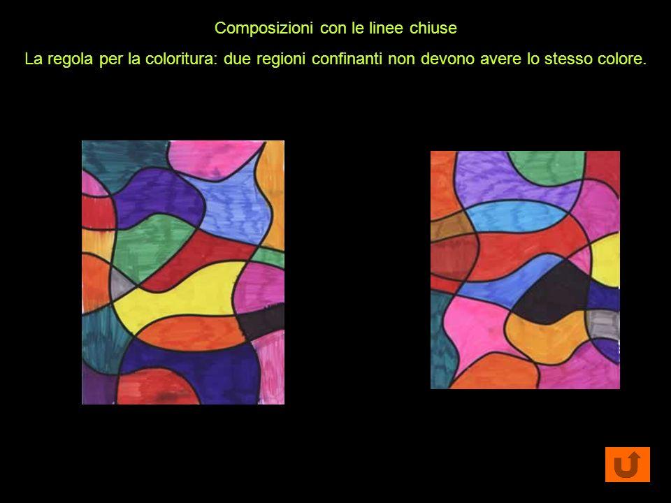 Composizioni con le linee chiuse La regola per la coloritura: due regioni confinanti non devono avere lo stesso colore.