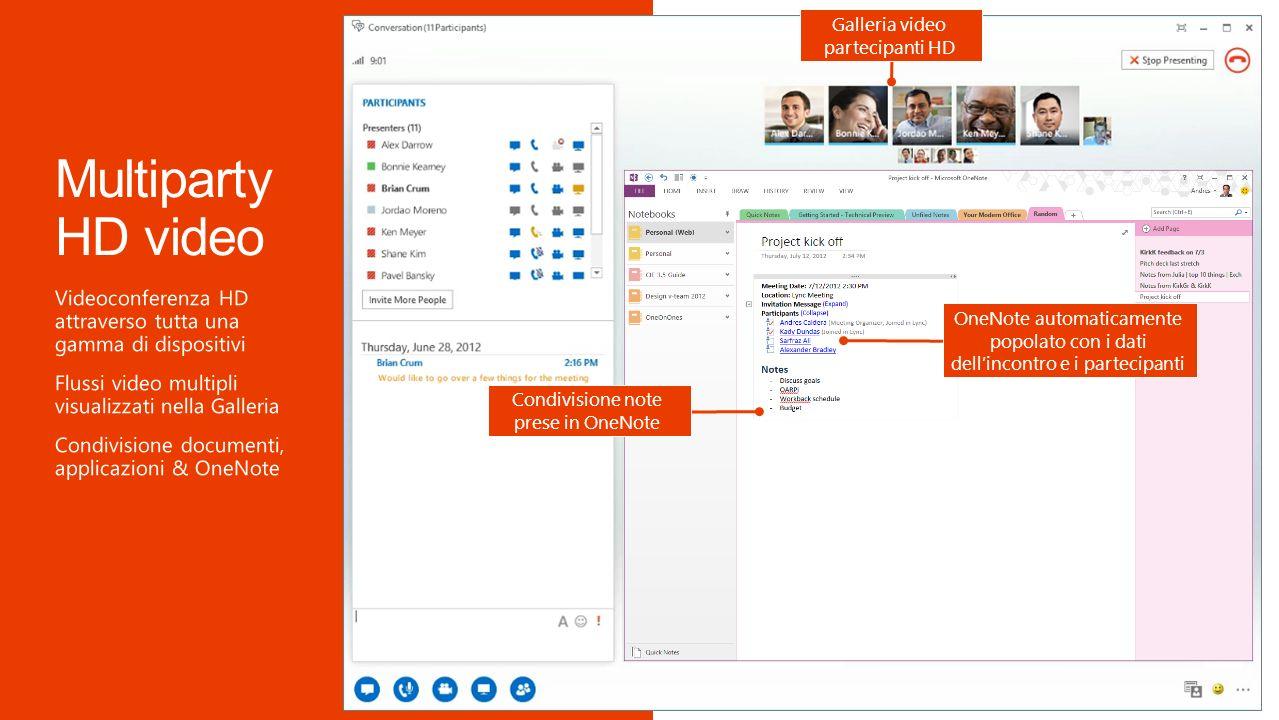 Galleria video partecipanti HD Condivisione note prese in OneNote OneNote automaticamente popolato con i dati dellincontro e i partecipanti