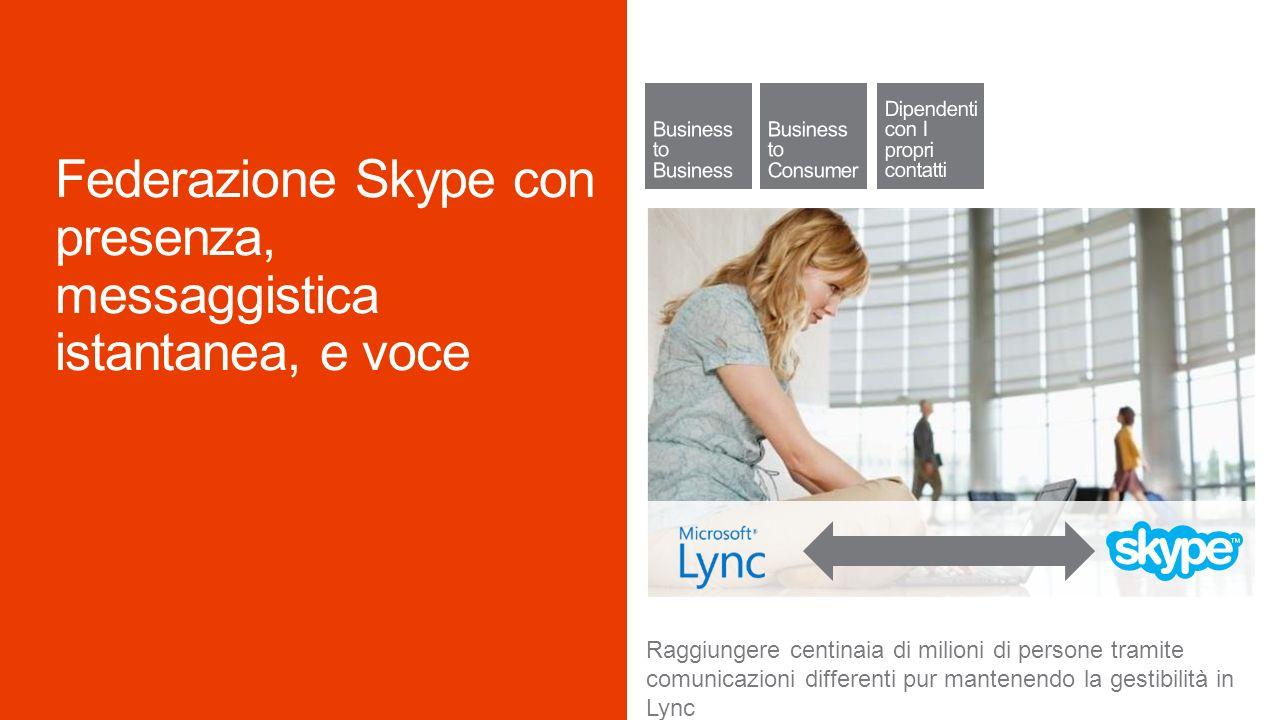 Raggiungere centinaia di milioni di persone tramite comunicazioni differenti pur mantenendo la gestibilità in Lync