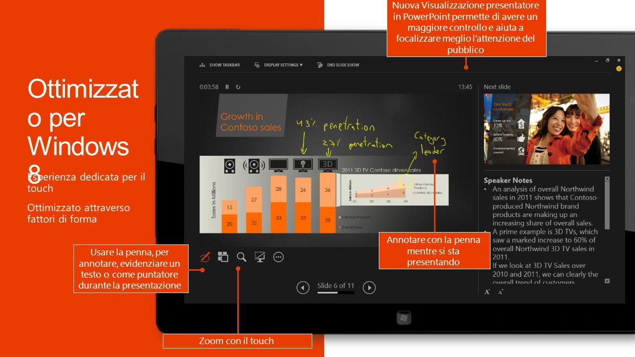 Annotare con la penna mentre si sta presentando Nuova Visualizzazione presentatore in PowerPoint permette di avere un maggiore controllo e aiuta a focalizzare meglio lattenzione del pubblico Zoom con il touch Usare la penna, per annotare, evidenziare un testo o come puntatore durante la presentazione