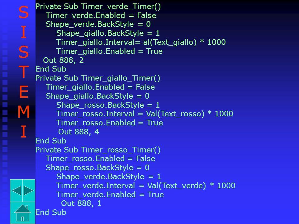 Private Sub Timer_verde_Timer() Timer_verde.Enabled = False Shape_verde.BackStyle = 0 Shape_giallo.BackStyle = 1 Timer_giallo.Interval= al(Text_giallo