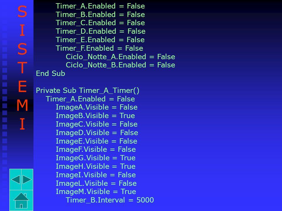Timer_A.Enabled = False Timer_B.Enabled = False Timer_C.Enabled = False Timer_D.Enabled = False Timer_E.Enabled = False Timer_F.Enabled = False Ciclo_