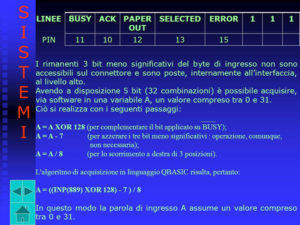 LINEEBUSYACK PAPER OUT SELECTEDERROR111 PIN1110121315 I rimanenti 3 bit meno significativi del byte di ingresso non sono accessibili sul connettore e
