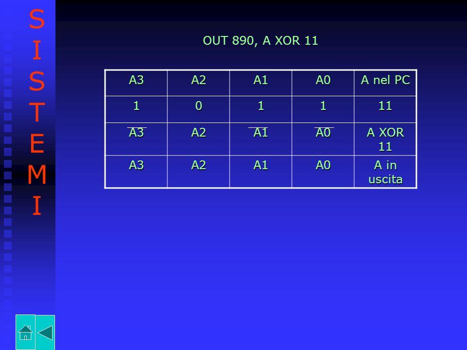 OUT 890, A XOR 11 A3A2A1A0 A nel PC 101111 A3A2A1A0 A XOR 11 A3A2A1A0 A in uscita SISTEMISISTEMI