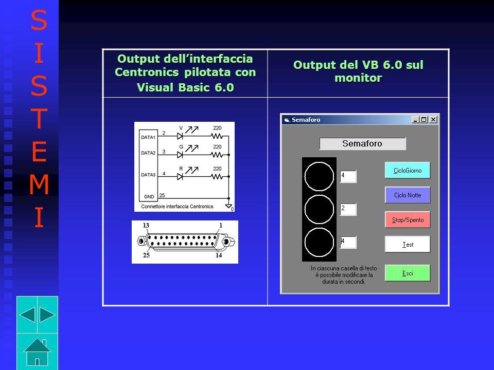 Output dellinterfaccia Centronics pilotata con Visual Basic 6.0 Output del VB 6.0 sul monitor SISTEMISISTEMI
