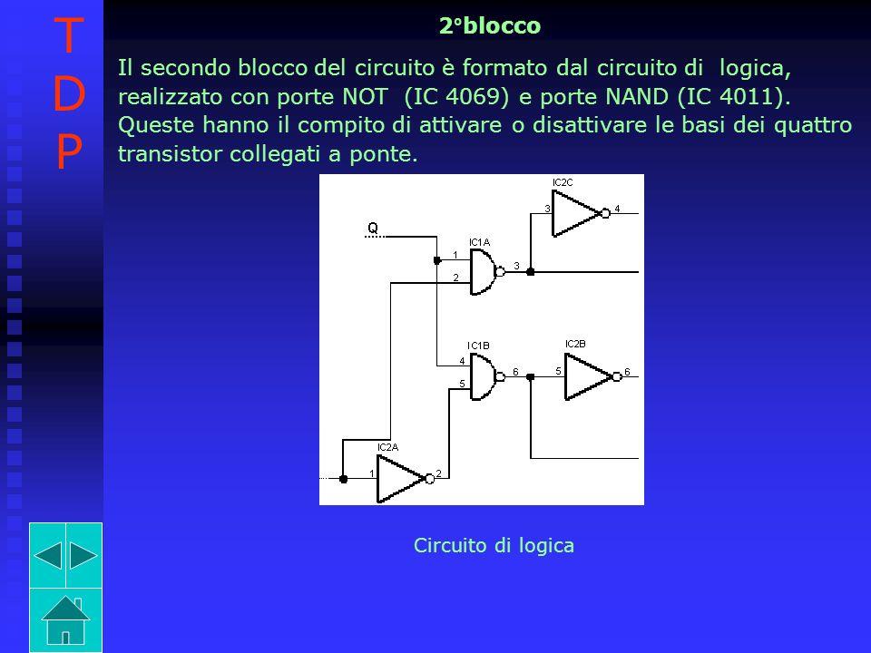2°blocco Il secondo blocco del circuito è formato dal circuito di logica, realizzato con porte NOT (IC 4069) e porte NAND (IC 4011). Queste hanno il c