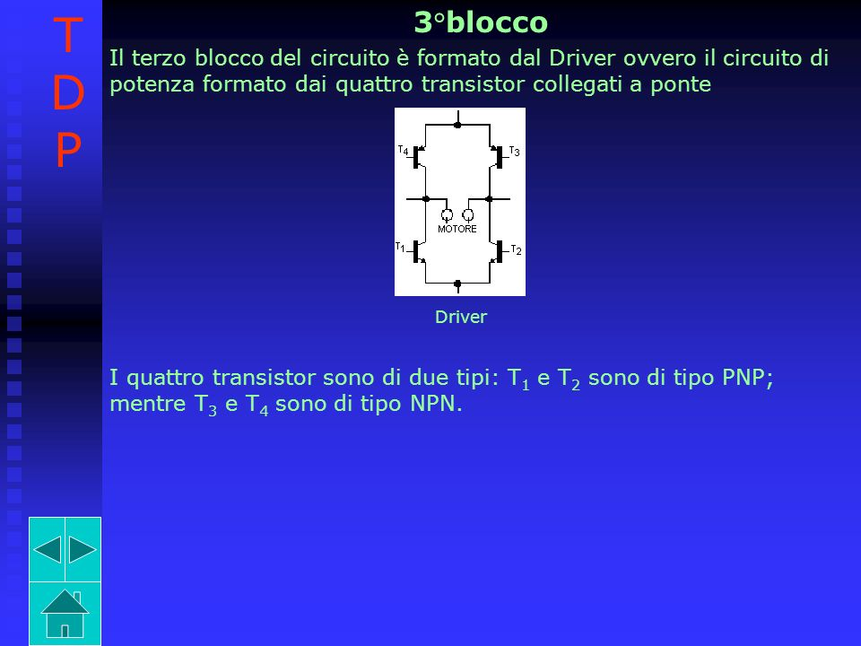 3°blocco Il terzo blocco del circuito è formato dal Driver ovvero il circuito di potenza formato dai quattro transistor collegati a ponte I quattro tr