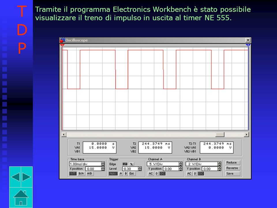 Tramite il programma Electronics Workbench è stato possibile visualizzare il treno di impulso in uscita al timer NE 555. TDPTDP