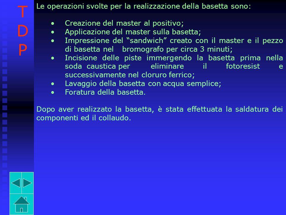Le operazioni svolte per la realizzazione della basetta sono: Creazione del master al positivo; Applicazione del master sulla basetta; Impressione del