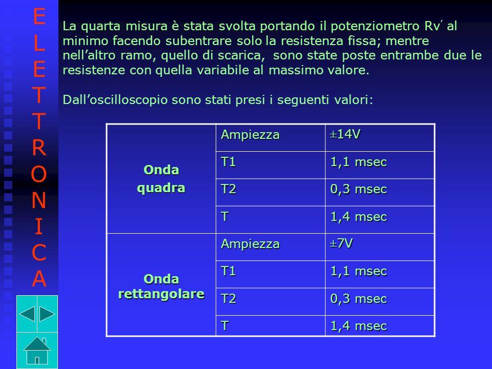 La quarta misura è stata svolta portando il potenziometro Rv al minimo facendo subentrare solo la resistenza fissa; mentre nellaltro ramo, quello di s