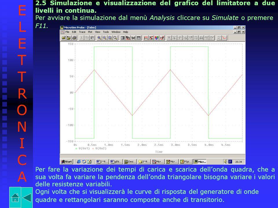 2.5 Simulazione e visualizzazione del grafico del limitatore a due livelli in continua. Per avviare la simulazione dal menù Analysis cliccare su Simul