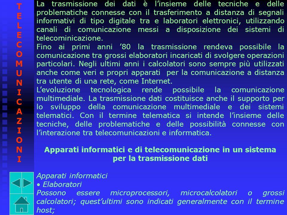 La trasmissione dei dati è linsieme delle tecniche e delle problematiche connesse con il trasferimento a distanza di segnali informativi di tipo digit