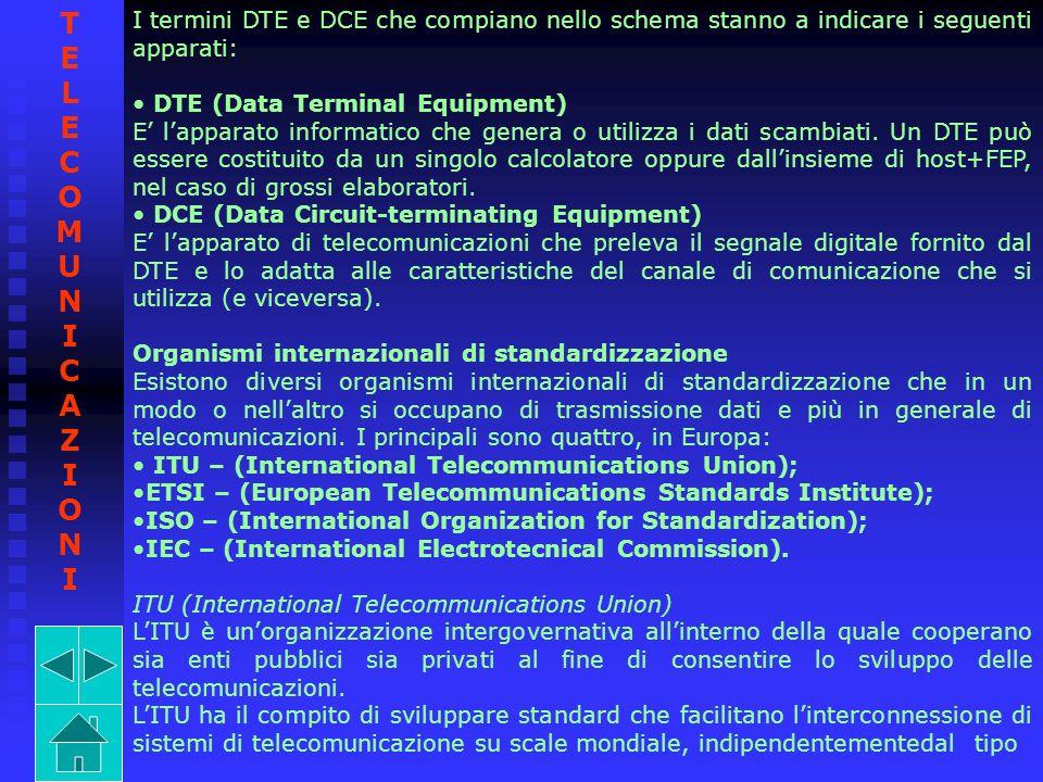 I termini DTE e DCE che compiano nello schema stanno a indicare i seguenti apparati: DTE (Data Terminal Equipment) E lapparato informatico che genera