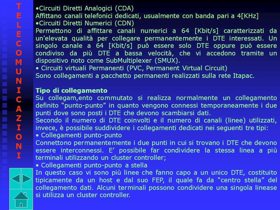 Circuiti Diretti Analogici (CDA) Affittano canali telefonici dedicati, usualmente con banda pari a 4[KHz] Circuiti Diretti Numerici (CDN) Permettono d