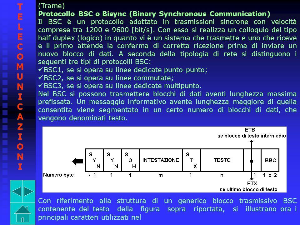 (Trame) Protocollo BSC o Bisync (Binary Synchronous Communication) Il BSC è un protocollo adottato in trasmissioni sincrone con velocità comprese tra