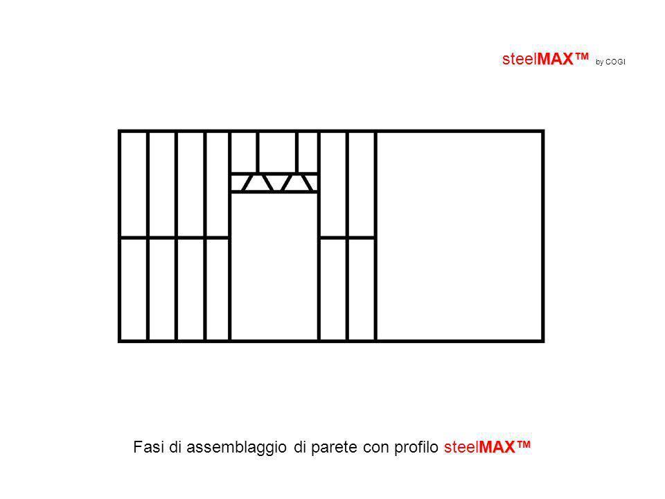 MAX steelMAX by COGI MAX Fasi di assemblaggio di parete con profilo steelMAX