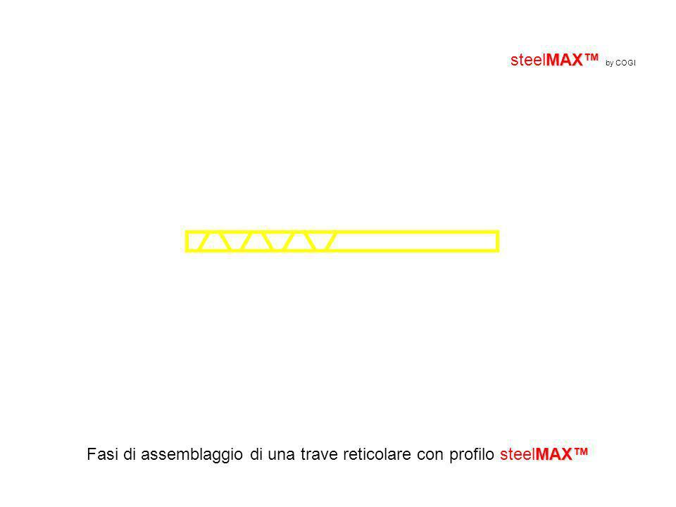 MAX steelMAX by COGI MAX Fasi di assemblaggio di una trave reticolare con profilo steelMAX