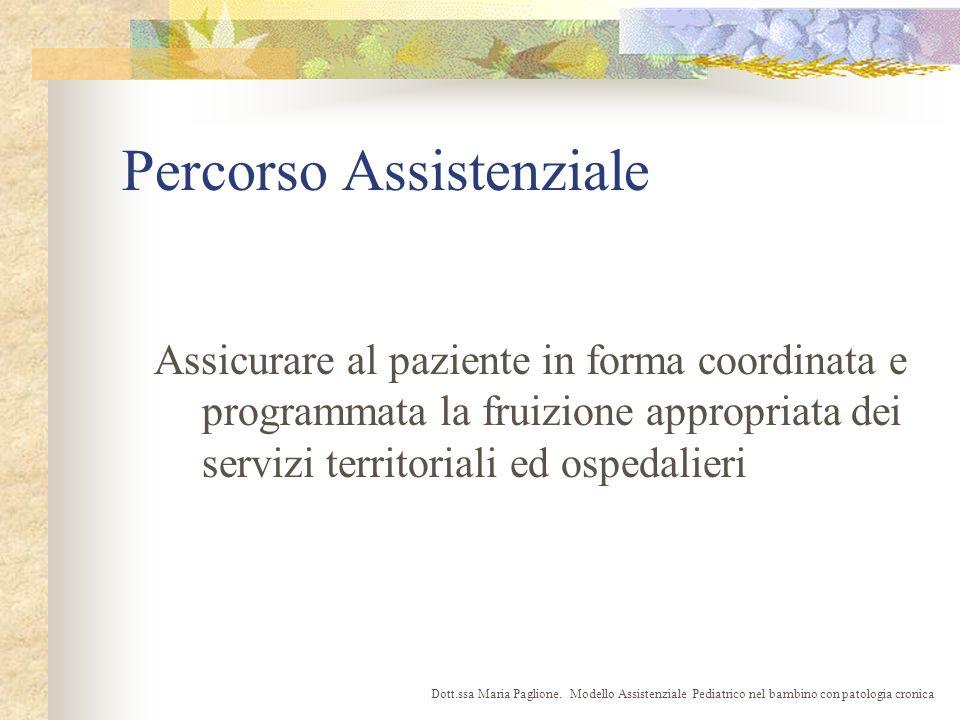 Percorso Assistenziale Assicurare al paziente in forma coordinata e programmata la fruizione appropriata dei servizi territoriali ed ospedalieri Dott.ssa Maria Paglione.